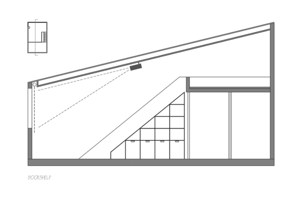 裝潢設計l 低預算大改造:如何用室內設計小技巧來改造你的公寓。