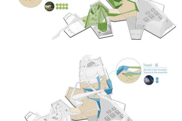 室內設計、室內裝潢、空間設計、空間規劃