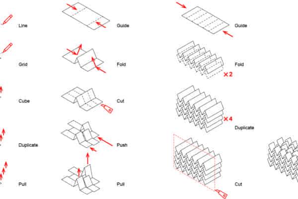 室內設計涉及一些數學運算,但這是完全值得做的。
